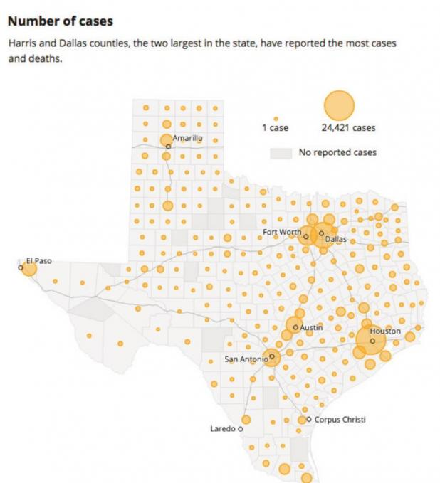 Texas hits highs in COVID cases per day, hospitalizations